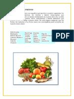 Los Alimentos Nutritivos