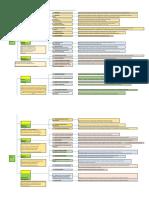 clasificacion catalogo presupuestario