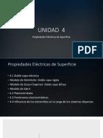 Fiq3-Propiedades Electricas de Superficie
