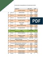 Horarios Letras 2º Cuatrimestre de 2019 Al 20-06-2019-Provisorios