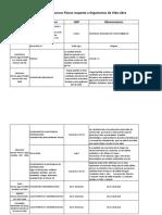 Comparación de Normas Hidro s