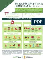 Infografía Aitor Sánchez Azúcar