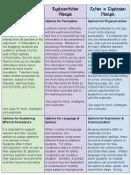 udl guidelines  1