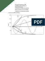 Modelo DinamicaPoblacional