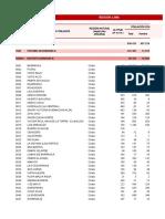 Censo 2017 - Santa Rosa de Macas Dpto15b