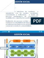 Acueducto Gestion Social