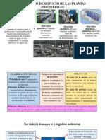 Elementos de Servicio de Las Plantas Industriales