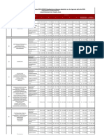 Tabla Matriculas 2016