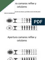 Apertura Camaras Reflex y Celulares