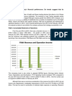 Fibit Finacial Performance