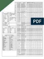 Tabla Nutriciones Enterales Fórmulas y Cálculos