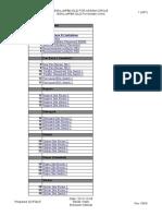 Assam MPBN Configuration -PB18-28th-Jan-2014.xls