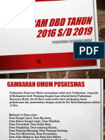 Power Point Dbd Thn 2016-2018