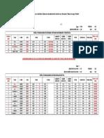 Excel Tuberias