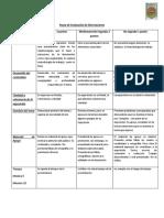 pauta evaluacion disertacion