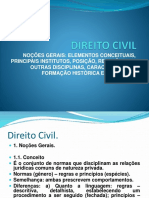 Aula de Fundamentos Do Direito Civil (1)