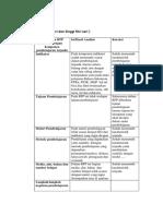 Analisis_RPP_magang[1]-1