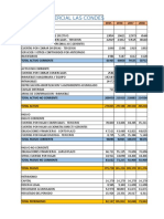 Análisis Financiero Horizontal Vertical