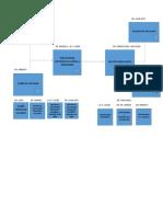 3er Trabajo Diagrama de Actividades Equipo 3