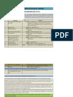 GuidelinesRegistrationPh.D. 2018-11-03