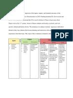 evaluation writeup 022119