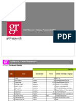 1.Grail Research Campus Placement_Candidate Details_MBA