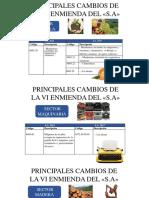 PRINCIPALES CAMBIOS DE LA VI ENMIENDA DEL «S.A»
