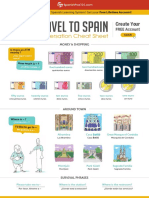 SpanishPod101 - Travel Spanish