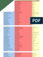 Licencias 2012-2015