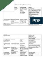 T1-Respuestas-a-los-desafios-de-los-cambios-demograficos-envejecimiento (1).doc