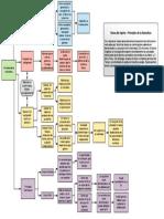 Paper - Tomás de Aquino.pdf