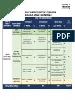 Malla Curricular Sistemas Computacionales 2019