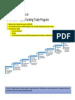 flowchart-spvstructure-160813122002.pdf