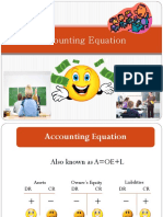 Accounting Equation.pdf