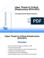 15 Idaho Natl Lab IACS-CI Threat 2010-2015