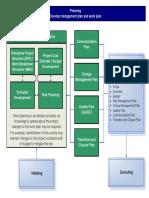 Microsoft Power BI Cookbook pdf | Business Intelligence