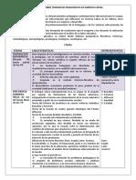 Estudios Sobre Tendencias Pedagogicas en America Latina