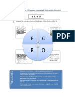 Ecro, mapa conceptual