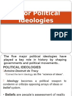 Major Political Ideologies