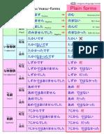 PlainForms.pdf