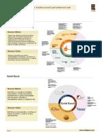 Resumen Diamanta y Solid Rural PDF