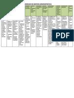 Modelos de Gestion Administrativa