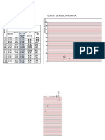 Granulometria_ Informe MC