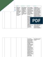 matriz articulos cientificos 2019 (investigacion).doc