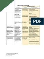 Tarea 1 Criterios de Evaluación