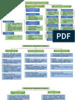 Modelos de Planificacion Estrategica