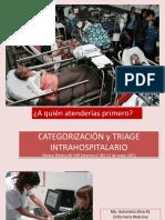 Categorización de Pacientes