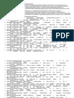 Listado de Farmacias y Distribuidores de Insumos Afiliados
