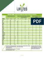 PDF URVEG Datos Para La Siembra RGB