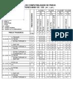 05 - Compatibilidade_Pneus_135-150.pdf